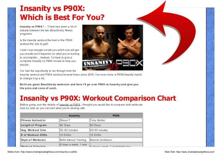 Insanity vs P90X: Which Is Best For You?