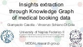Insights extraction through knowledge graph of medical booking data