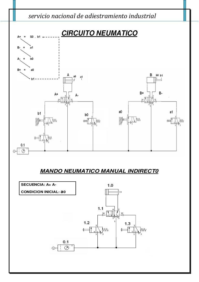 Circuito Neumatico Basico : InstalaciÓn neumatica