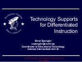 Instructional Technology Coaching Meeting