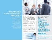 Insurance and Financial Services industry in the Quebec City region