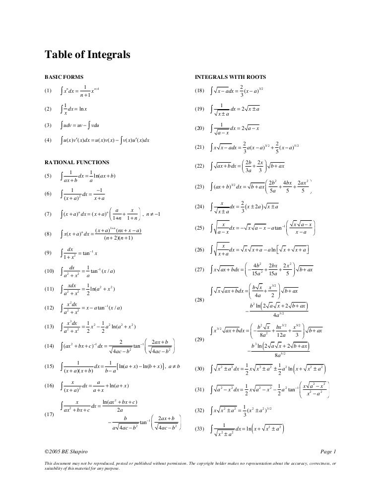integral table for electomagnetic