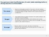 Social Influence Marketing: A guide to online marketing for start-ups and entrepreneurs