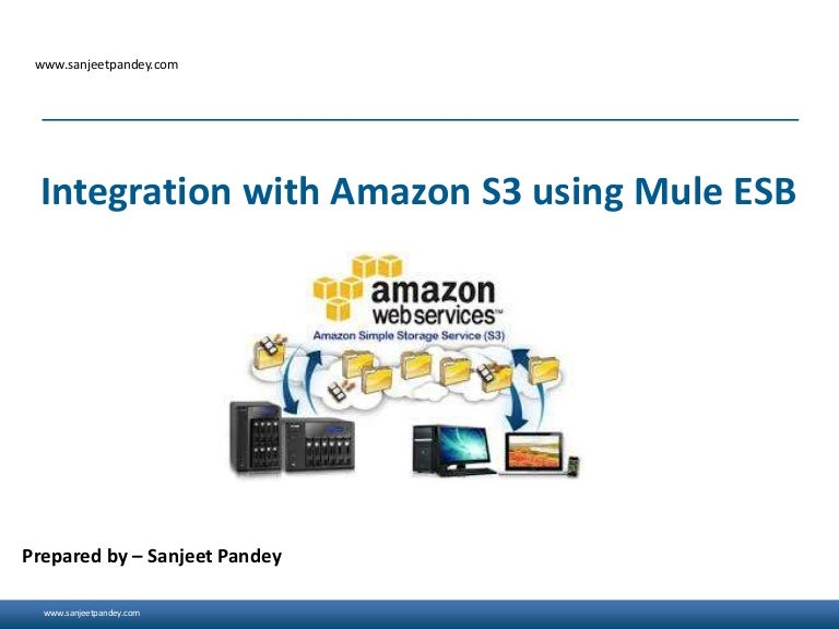 Integration with Amazon S3 using Mule ESB