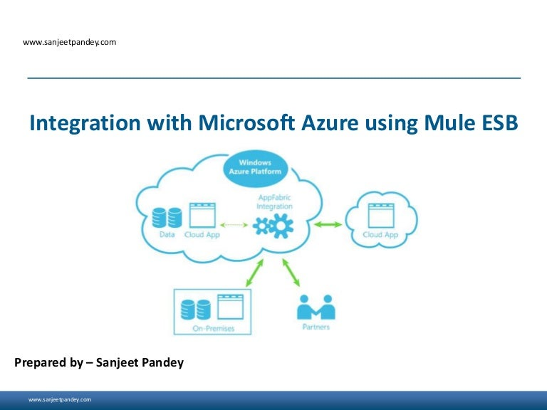 Integration with Microsoft Azure using Mule ESB