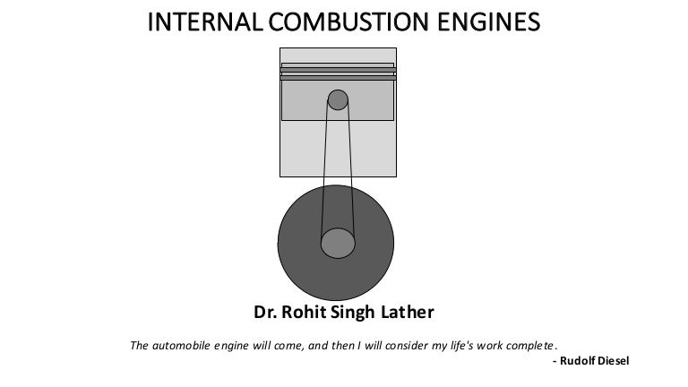 Internal combustion engines – Internal Combustion Engine Diagram Of A Show How A Works