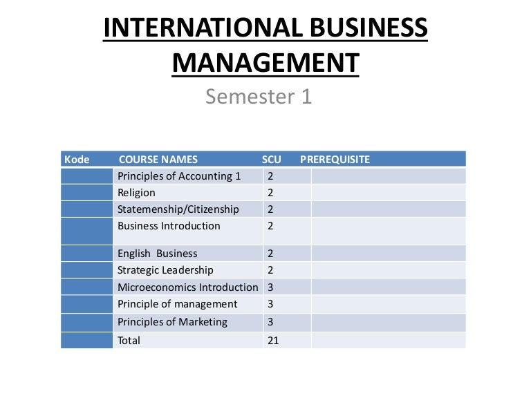 International business essays