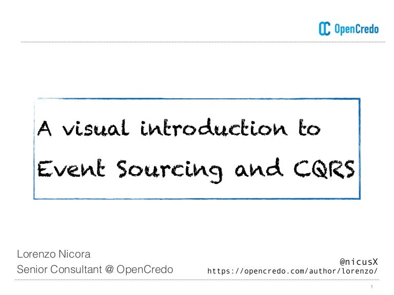 A Visual Introduction To Event Sourcing And Cqrs By Lorenzo Nicora