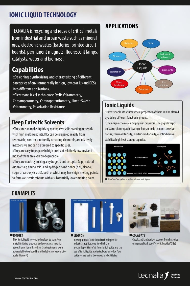Ionic Liquids On Tecnalia Recycledcircuitboardlamp