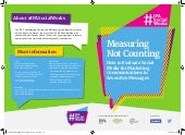 #IPASocialWorks Social Media Measurement Guides