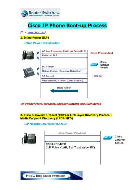 Cisco ip phone boot process ppt