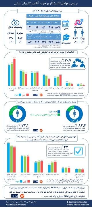 iranian-online-shopping-bahavior-1605040