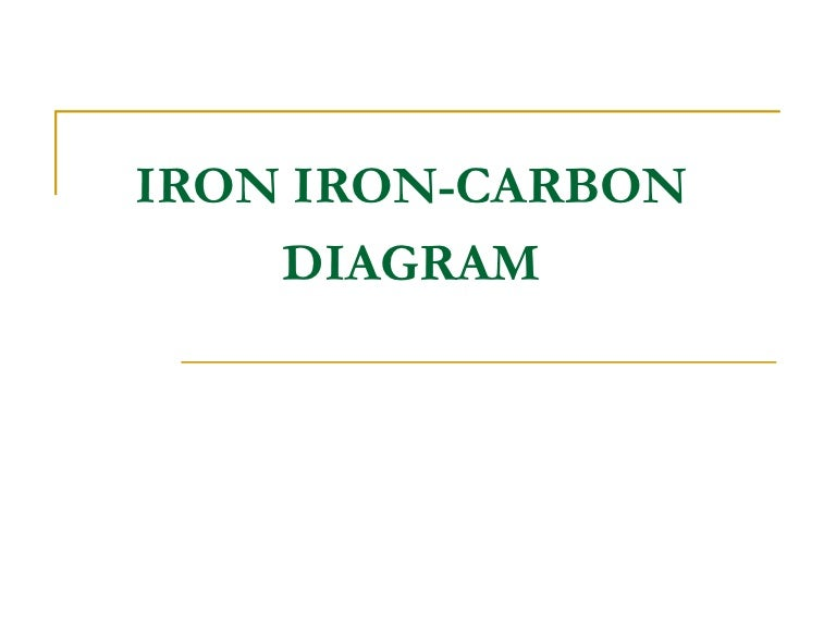 iron carbon diagram with explanation pdf