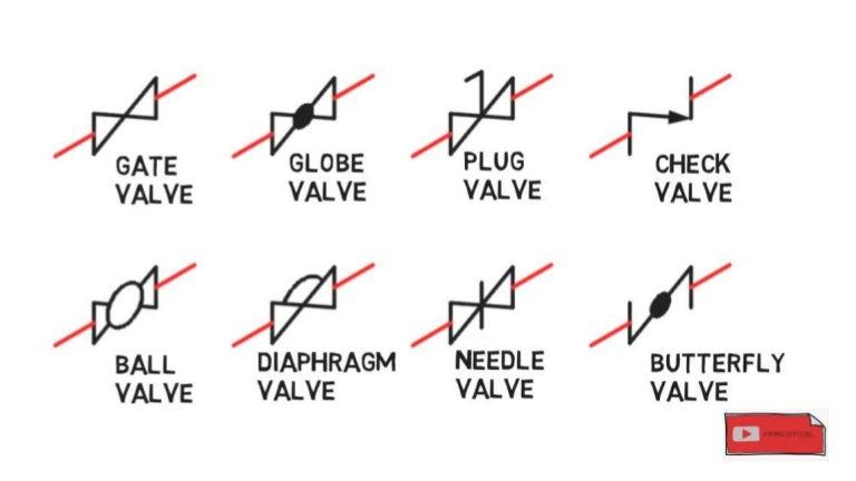 Ball Check Valve Isometric Symbols Wiring Data
