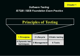 ISEBSWTINT     Exam Test Questions PDF Answers