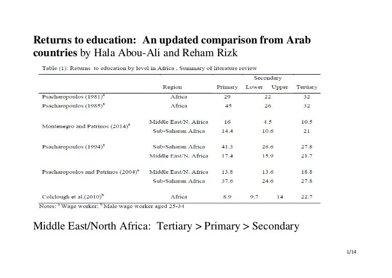 Returns To Education An Updated Comparison From Arab Countries