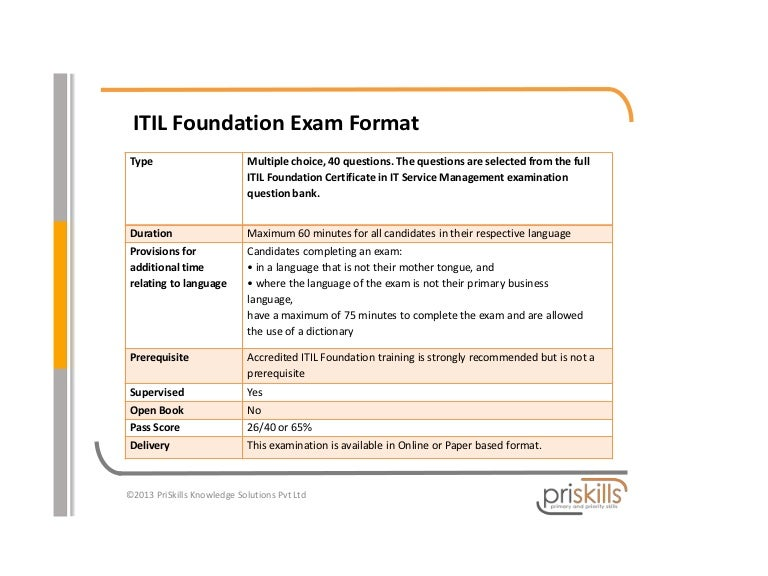 Itil Foundation Exam Format