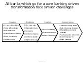 IT Mega Projects in Banking - Cases and Templates