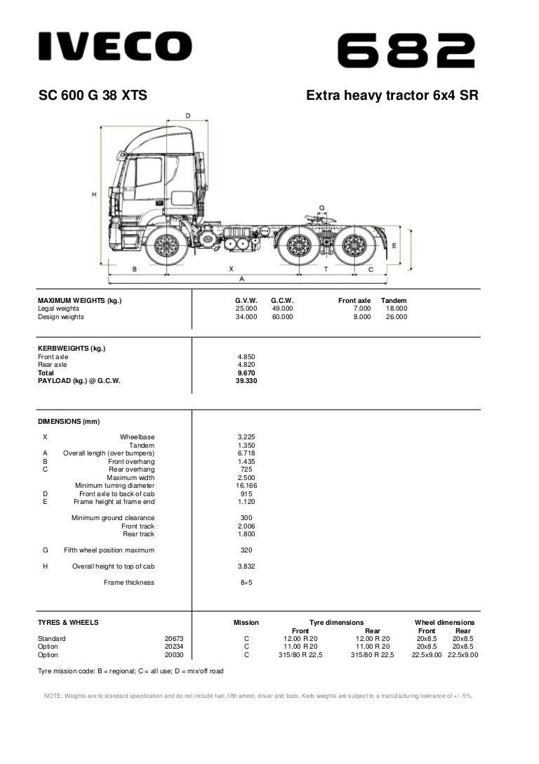 ivecotechspecification-160714164520-thumbnail-4.jpg?cb=1468514896