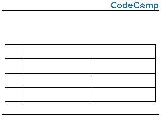 【CodeCamp】JavaScriptの教科書サンプル