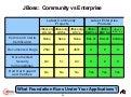 JBoss Community vs Enterprise