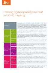 Framing digital capabilities for staff in UK higher education (HE): meeting