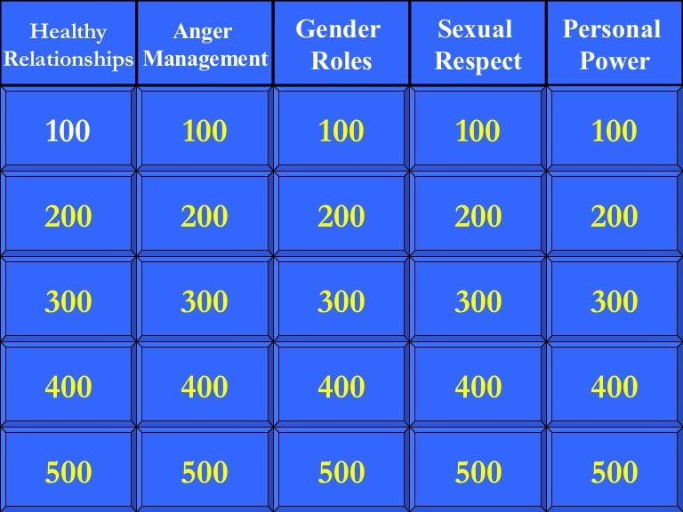 Jeopardy Healthy Relationships