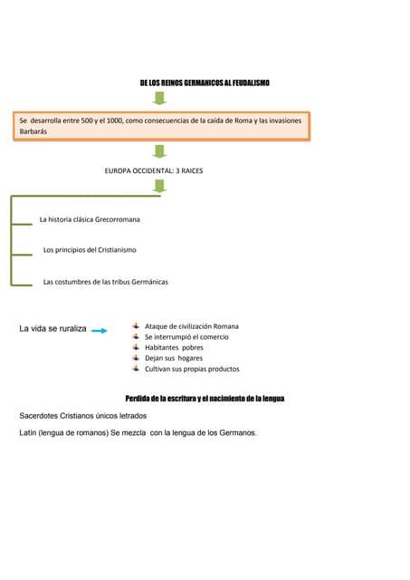 Jerarquía mobiliaria