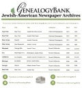 List of Jewish American Newspapers