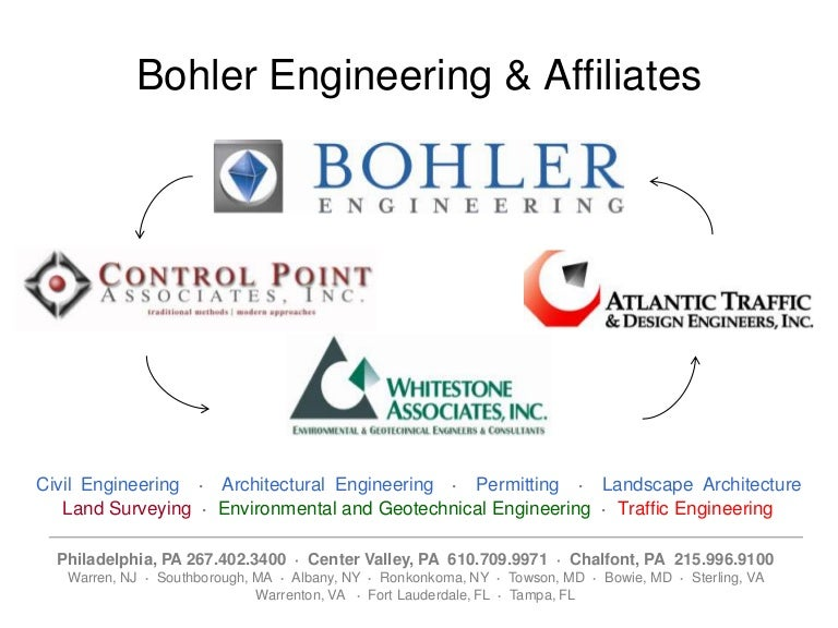 Jll Presentation Cpa And Bohler Arch And Laser Scanning