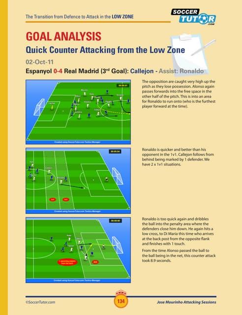 Liverpool FC - Coaching Manual