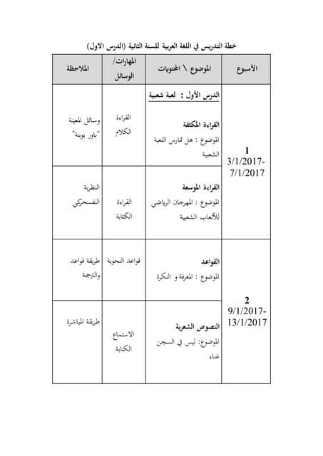 جدول موصفات المحتوى