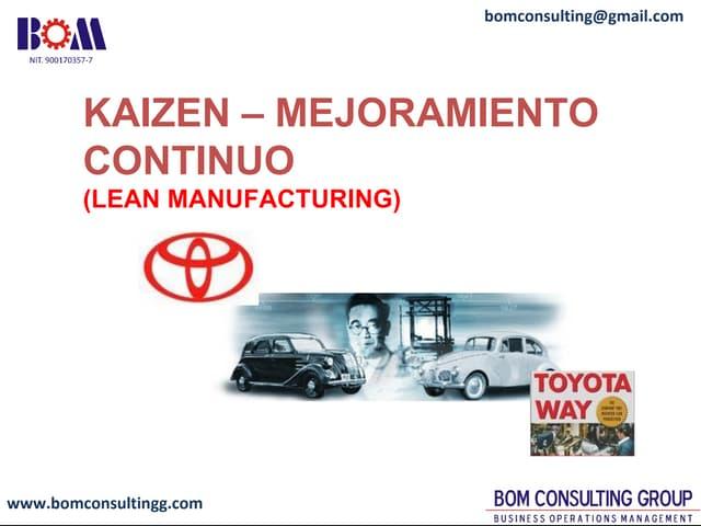 Kaizen (Mejoramiento Continuo) - Lean Manufacturing
