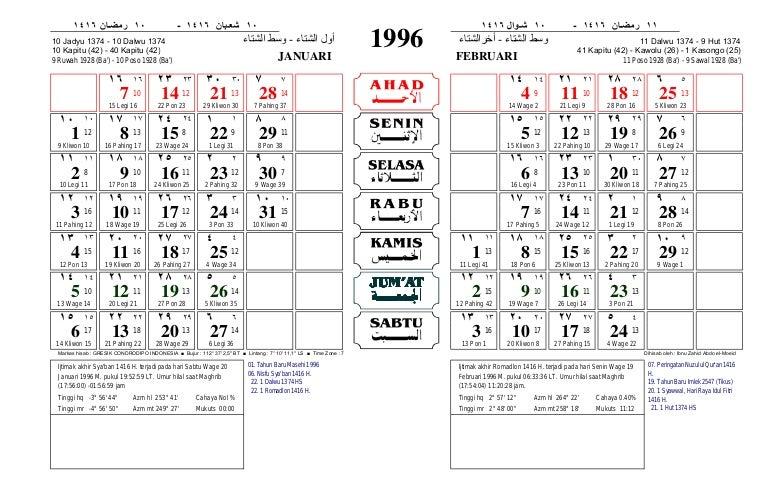 Kalender Tahun 1996