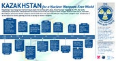 Kazakhstan Nuclear Nonproliferation Leadership Infographic