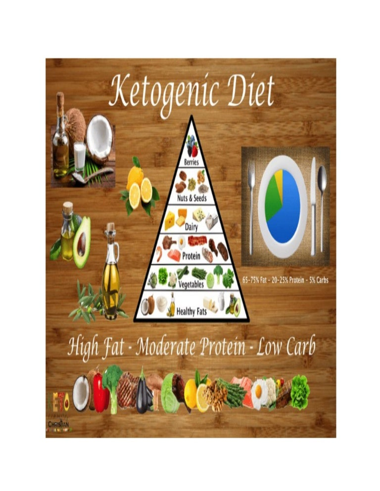 Ket Diet Weight Loss Review
