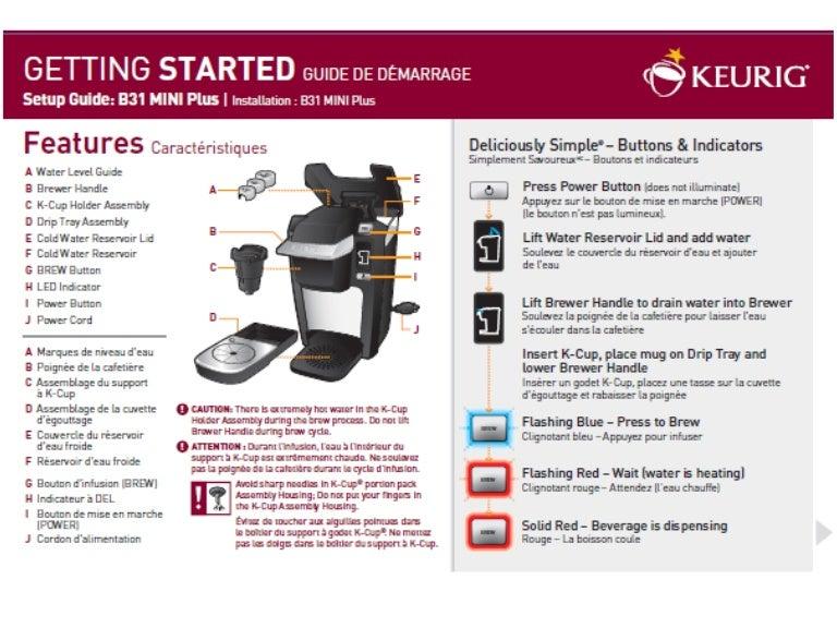 keurig models mini plus use care guide rh slideshare net keurig k10 mini plus owners manual keurig k10 mini manual