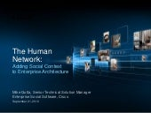 The Human Network: Adding Social Context To Enterprise Architecture