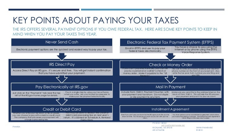 Key points about paying your taxes