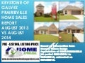 Keystone of Galvez Prairieville Home Sales Prices August 2013 vs August 2014