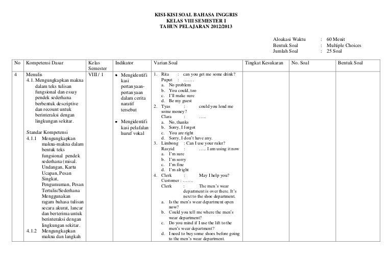 kisi kisi soal bahasa inggris sma kelas x semester 2 | added by users