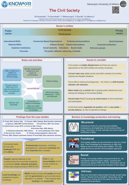 Know4 drr poster_ws_bolzano_civil_society_hua