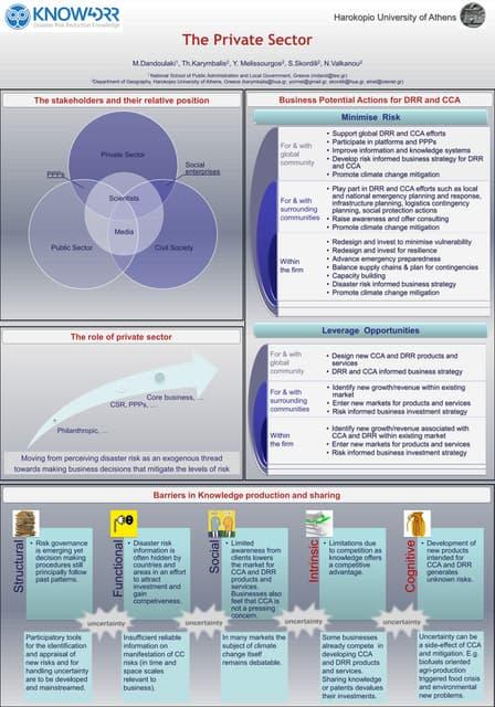 Know4 drr poster_ws_bolzano_private_sector_hua