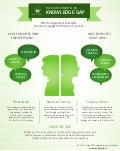 The Environmental HR Knowledge Gap - Infographic