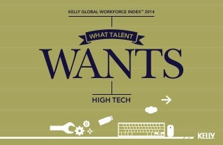 KGWI: What Talent Wants - High Tech
