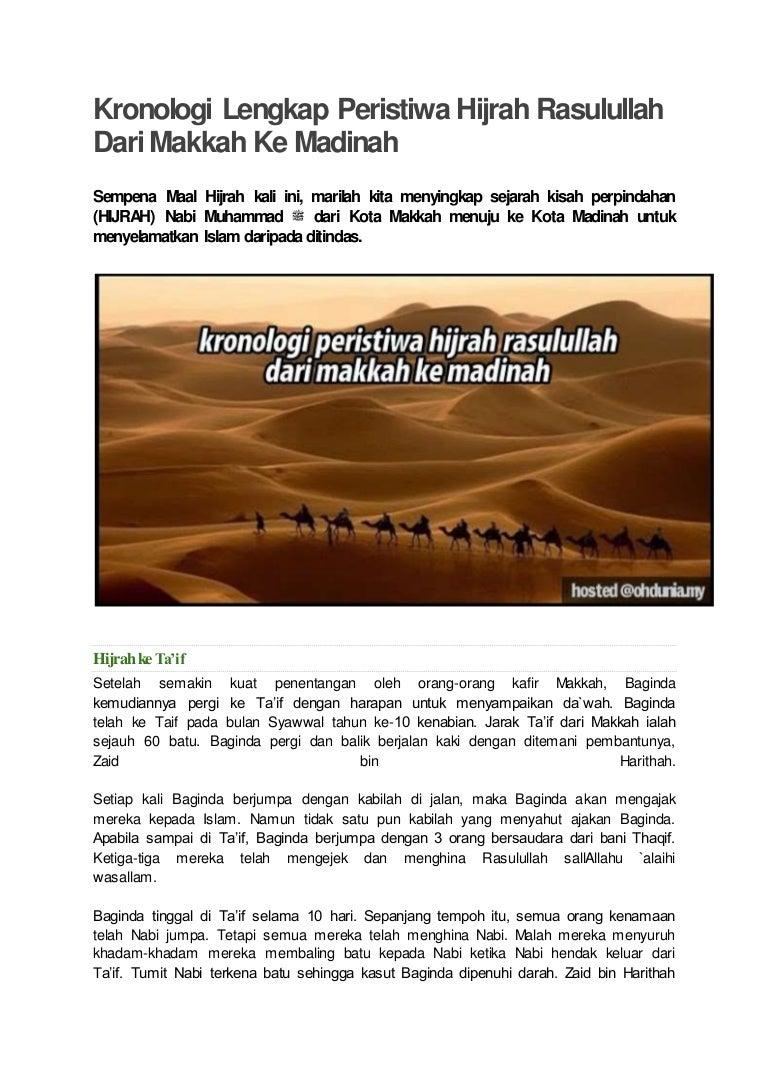 Kronologi Lengkap Peristiwa Hijrah Rasulullah Dari Makkah Ke Madinah
