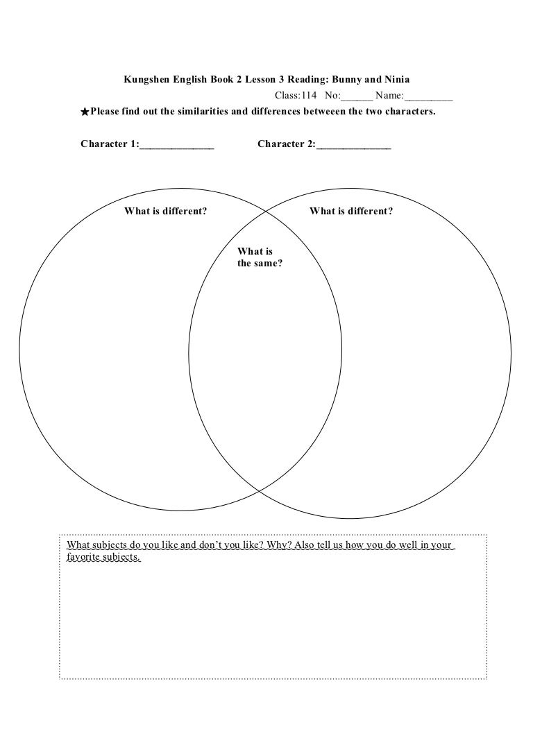 graphic organizer: compare and contrast