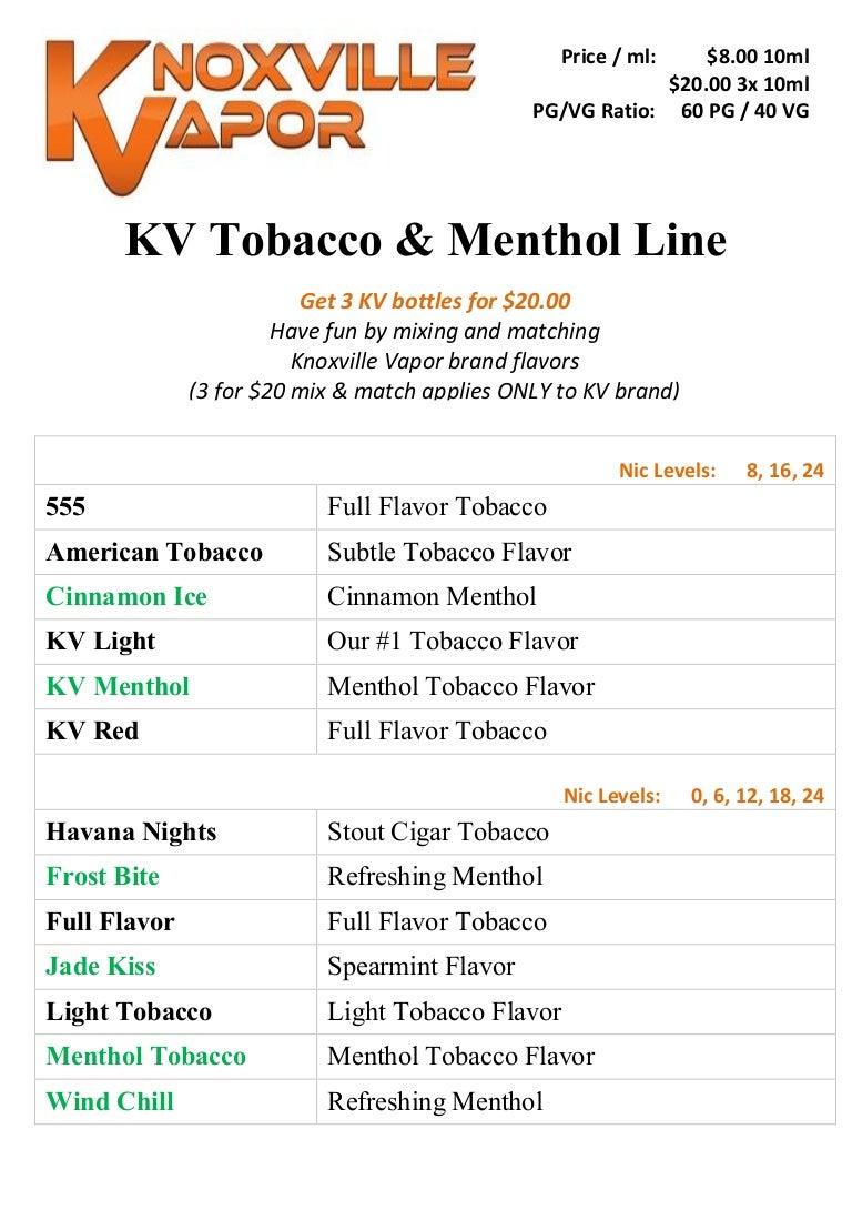 KV Menu 9 10 2015 Merged