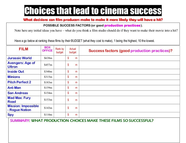 Factors that can make a movie successful