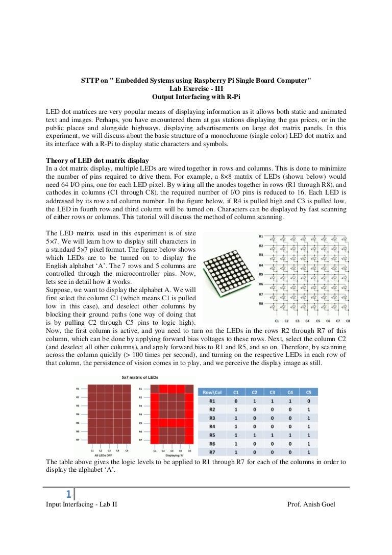 Dot matrix module interface wit Raspberry Pi